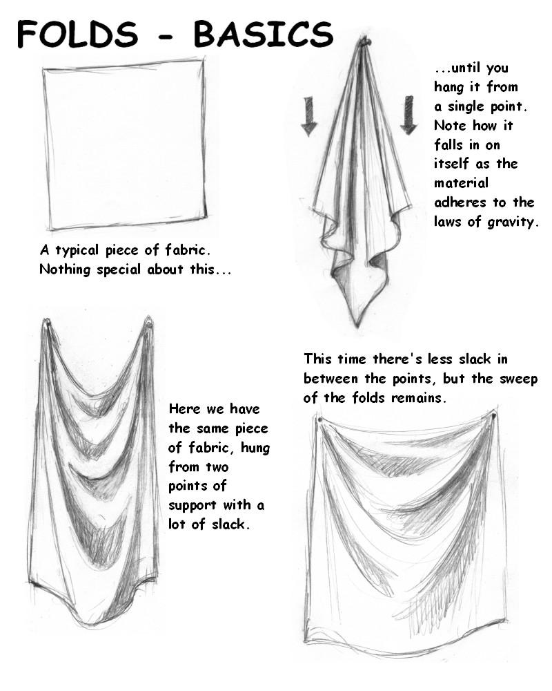 [Guida] Come disegnare le pieghe dei vestiti e tessuti