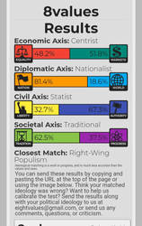 My 8 values results