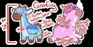 Closed Species Concept: Girafogs