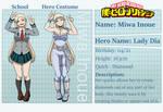 (Reference Sheet) Inoue Miwa
