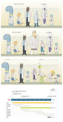 Royal Scientist and Followers - Reference by AllesiaTheHedge