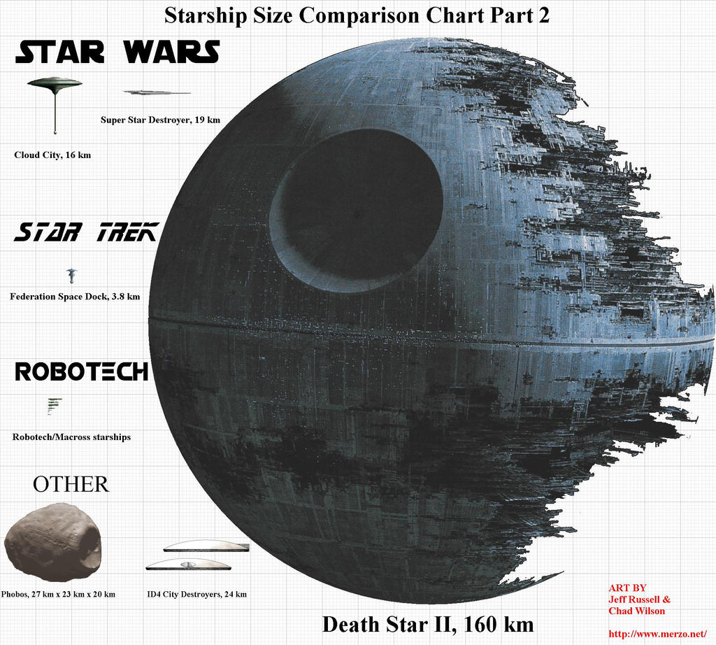 Star Ship Comparison part 2 by yomerome on DeviantArt