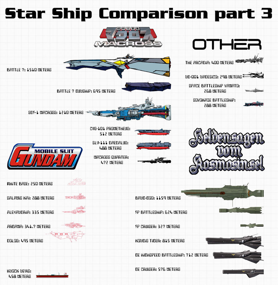 1961 Perry Rhodan: Star Ship Comparison Part 3 By Yomerome On DeviantArt