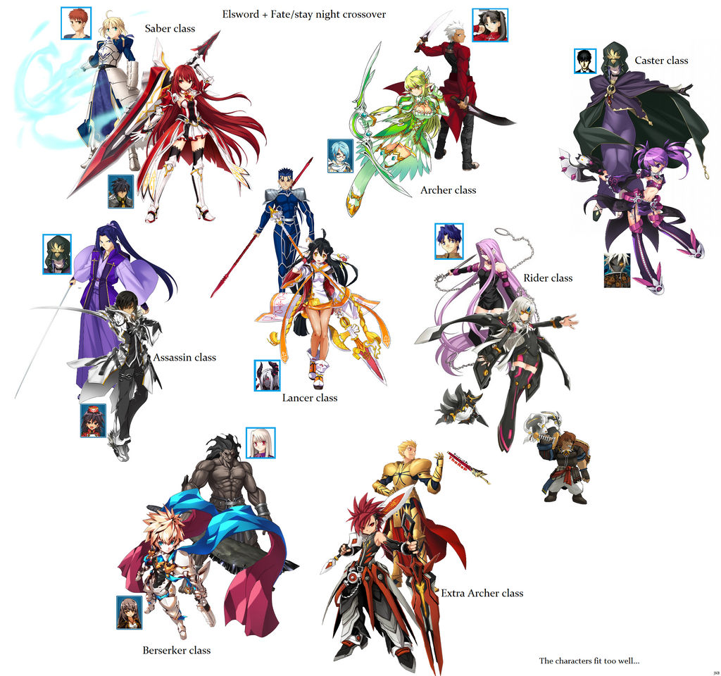 Elsword And Fate Stay Night Crossover By Kairahakura On Deviantart Shipped off to tokyo for a year, he seeks to clear his tokyo is a bustling city, with bright lights and a sprawling metropolis. elsword and fate stay night crossover