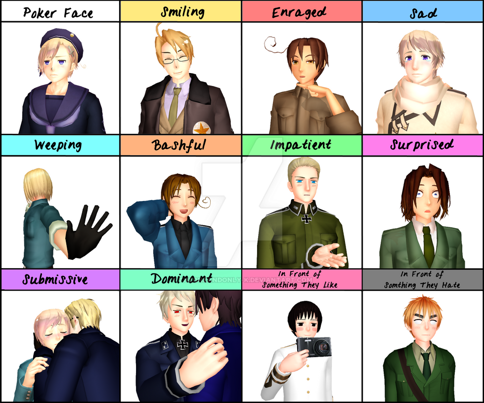 Funny Facial Expressions Meme : Hetalia expressions meme by theoneandonly k on deviantart