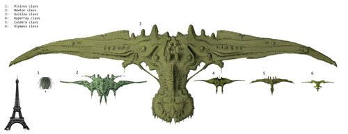 Galileo battleship by Hyrotrioskjan