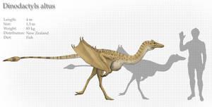 Dinodactylus