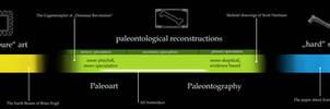 Paleo-definitions by Hyrotrioskjan