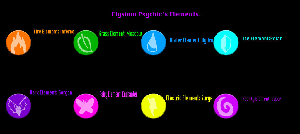 Elysium Elements by BioProject04