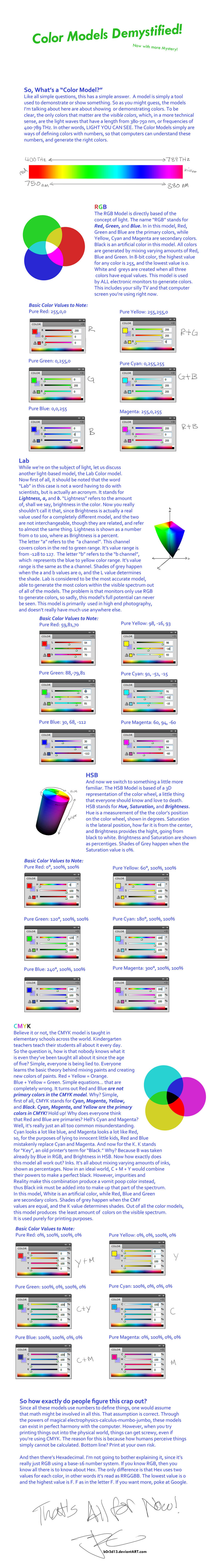 Color Models Demystified by JRCnrd