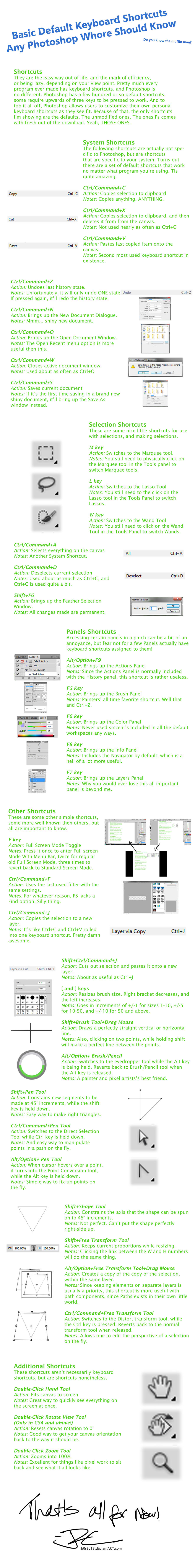 Awesome Photoshop Shortcuts by JRCnrd
