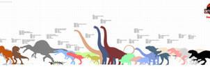 Cretaceous Park Size Chart