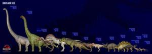 Jurassic Park Dinosaur Size Chart