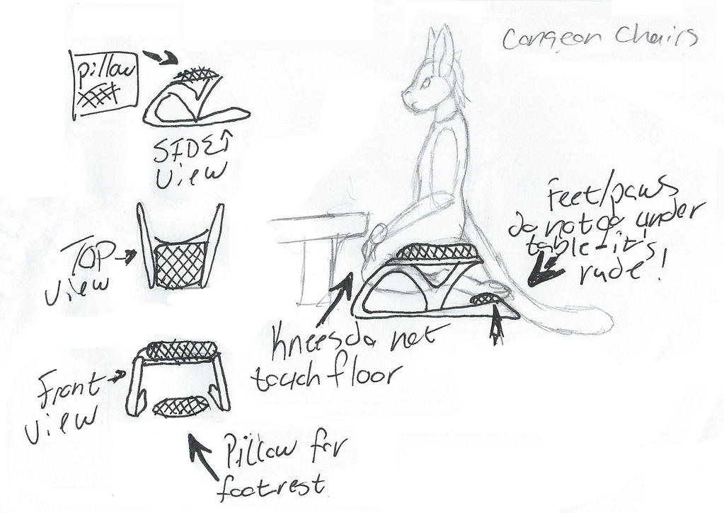Canaes Chairs by MistingWolf