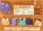 Artfight! Team Steampunk