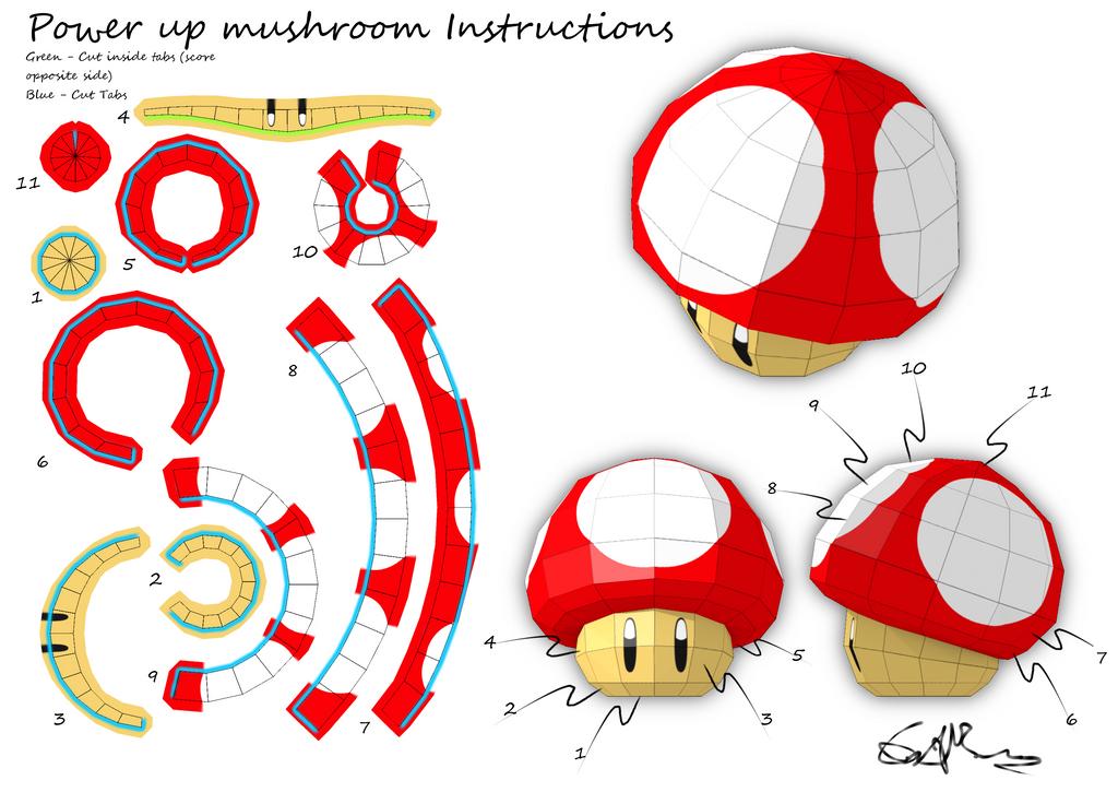 PowerUpMushroomInstructions by RedBull15