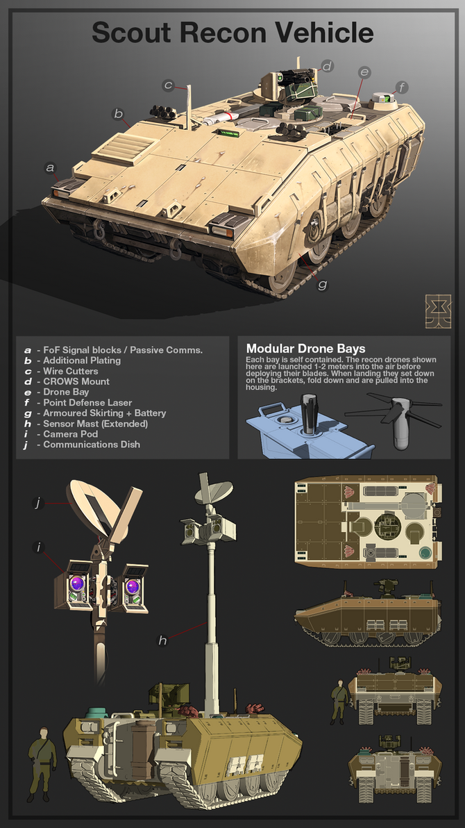 Scout Recon Vehicle - Breakdown by Legato895
