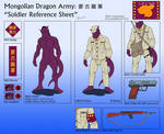 MDA: Soldier Reference Sheet by ReptileCynrik