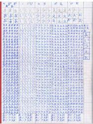 Starting Japanese - A I U E O by sethiroth66