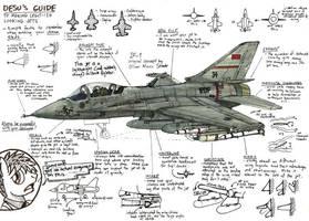 Desu's Guide to Aircraft Design: The Basics