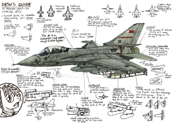 Desu's Guide to Aircraft Design: The Basics by buckweiser