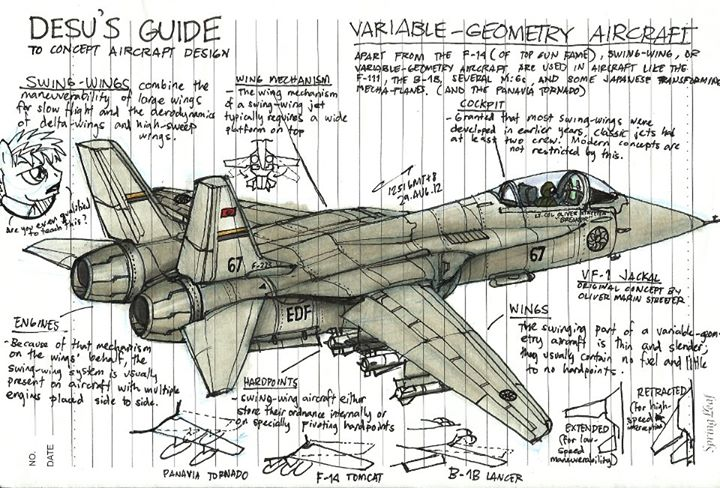 Desu S Guide To Aircraft Design Variable Geometry By