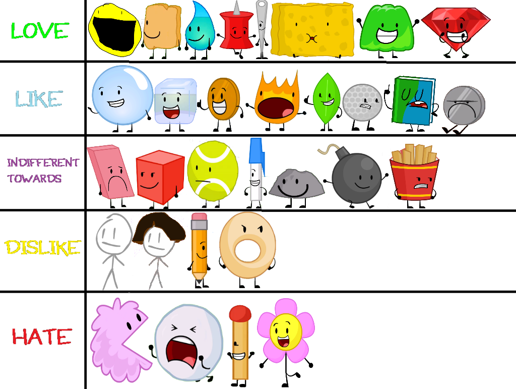 My BFDI(A) Character Ranking by Totaldramafan2888 on DeviantArt