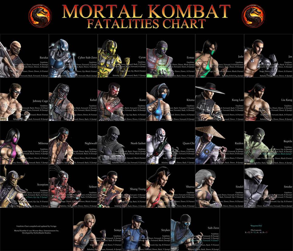 mortal kombat 9 xbox 360 fatalities