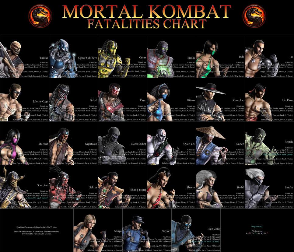 Mk9 Fatalities Xbox 360 Wiring Diagrams Hard Drive Circuit Board 100716565 Reva St2000dx001 On Aliexpresscom Mortal Kombat 9 Characters Rh Bouwbedrijfdezeewering Nl Dc Universe Freddy