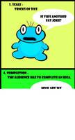 Subpar Comic: Eight Jokes II by dendem