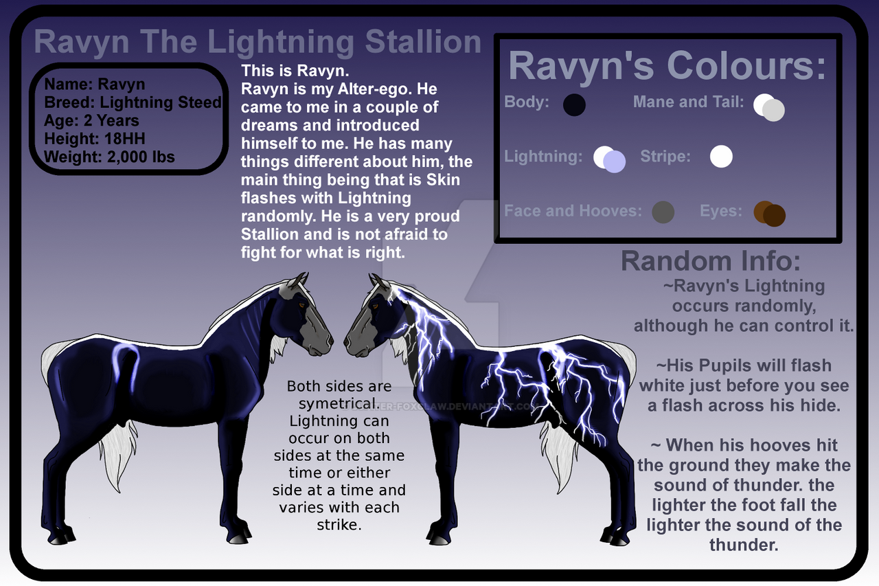 Ravyn Ref Sheet by Jupiter-Foxclaw