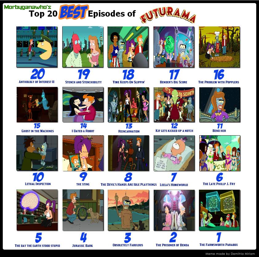 top 20 best futurama episodes by morbyganawhoda on deviantart