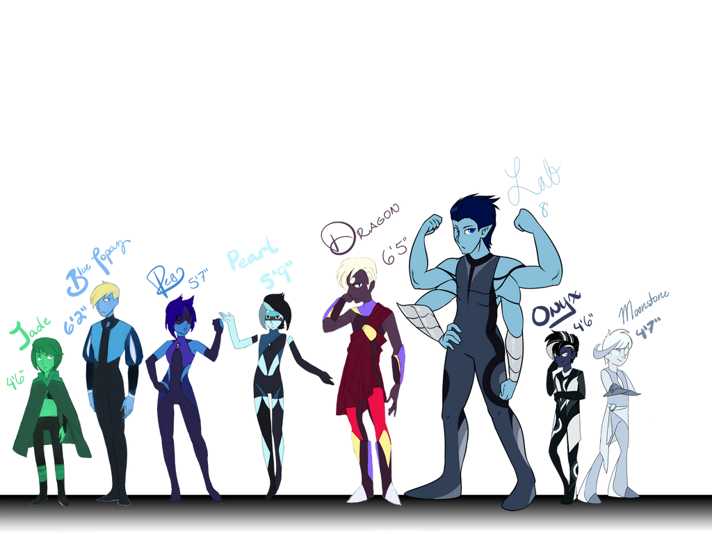 Gem Size Chart by swiftyuki on DeviantArt