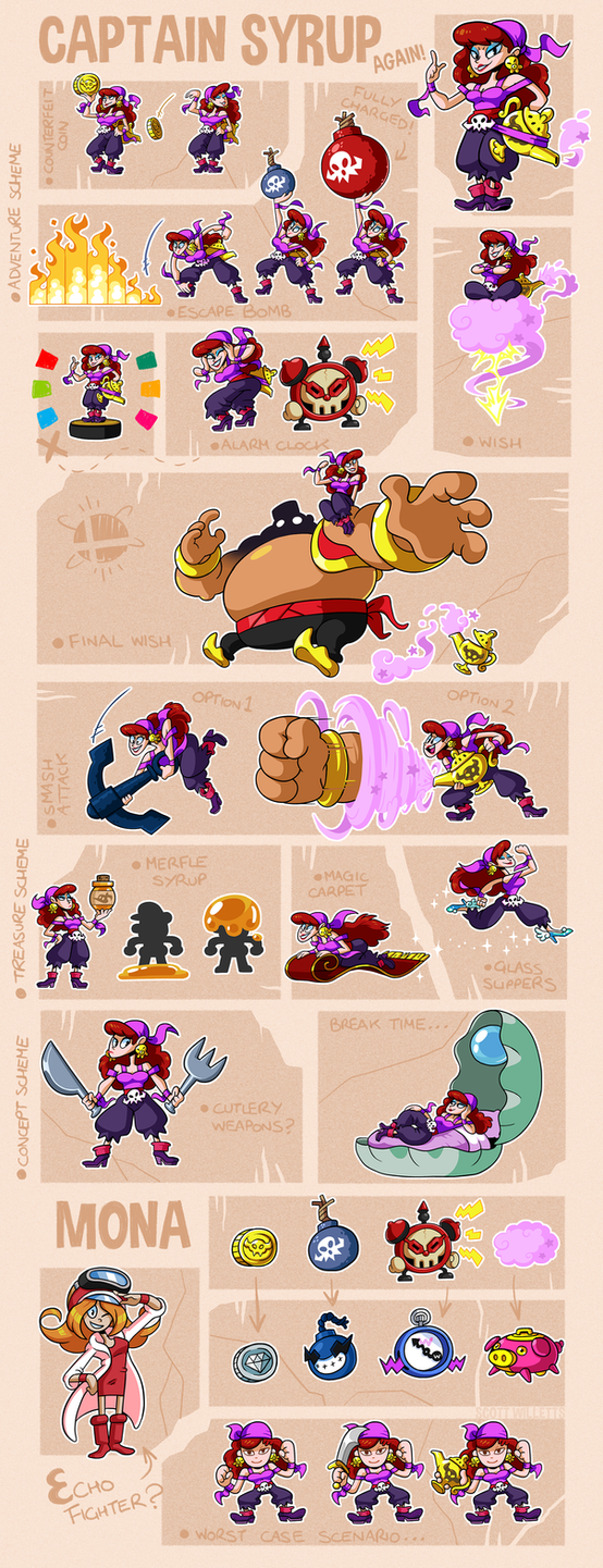 SMASH REVISITED REVISITED: SYRUP by professorfandango