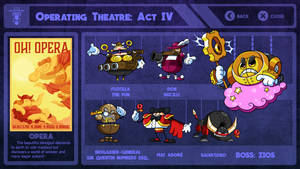 Encyclotrivia - OPERATING THEATRE - ACT IV