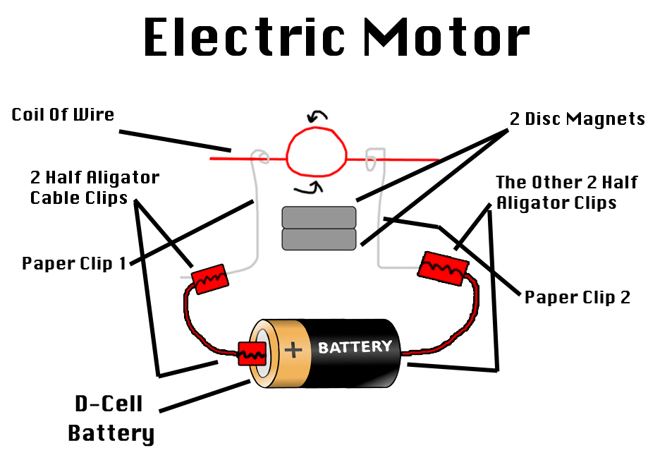 Electric Motor Diagram 353644149 on basic electrical wiring diagrams