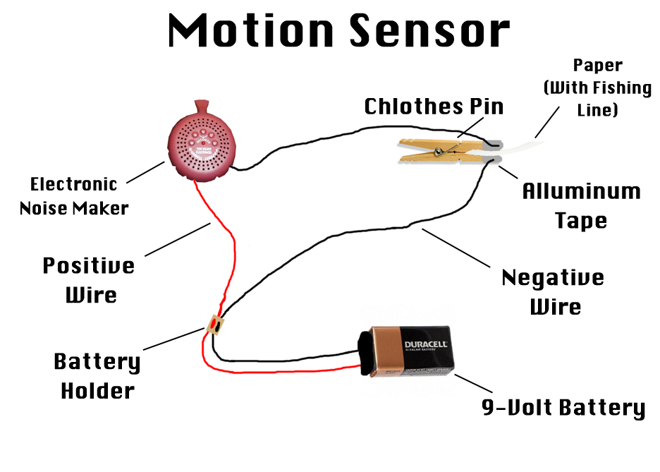 motion sensor diagram by thedevingreat on deviantart