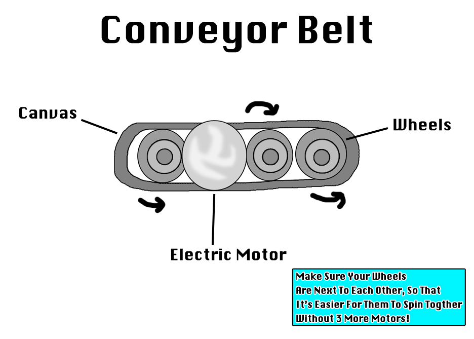 conveyor belt diagram by thedevingreat on deviantart rh deviantart com