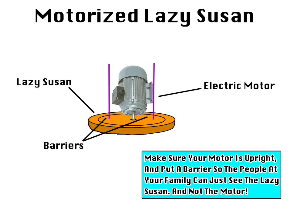 motorized lazy susan diagram by thedevingreat on deviantart rh deviantart com
