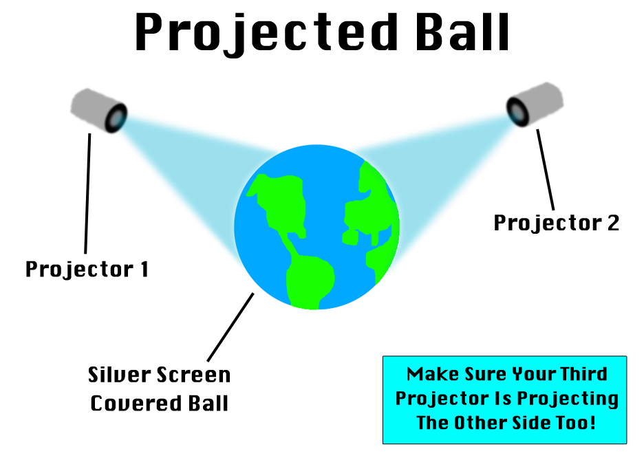 projected holographic ball by thedevingreat on deviantart rh thedevingreat deviantart com