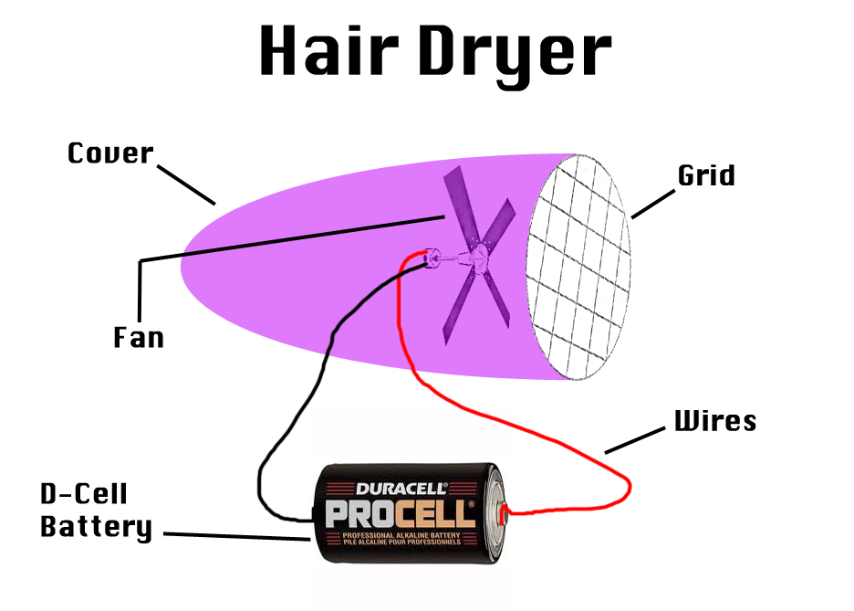 Hair Dryer Diagram By Thedevingreat On Deviantart