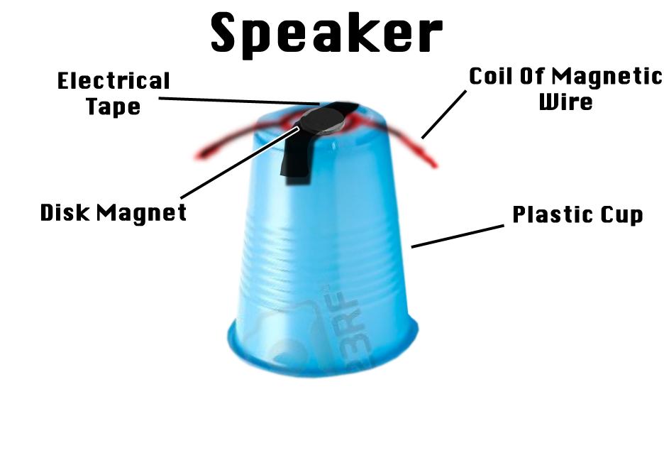 Speaker Diagram by TheDevinGreat on DeviantArt