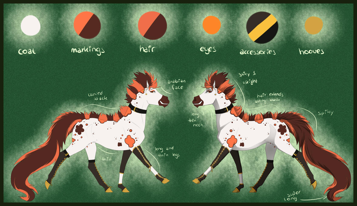 Ref Sheet - Milo by Rorelse