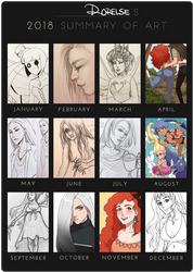 2018 Summary of Art by Rorelse