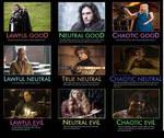 Game of Thrones Character Alignments