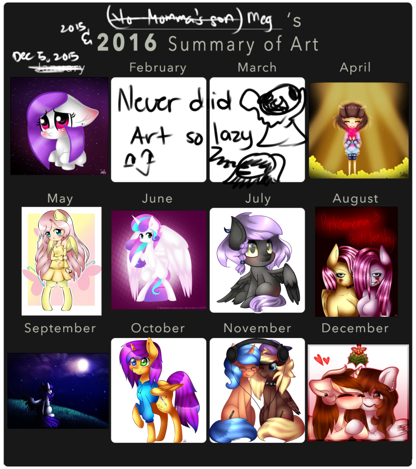 2016[and 2015] Summary Of Art Meme by Megumi-ChanYT