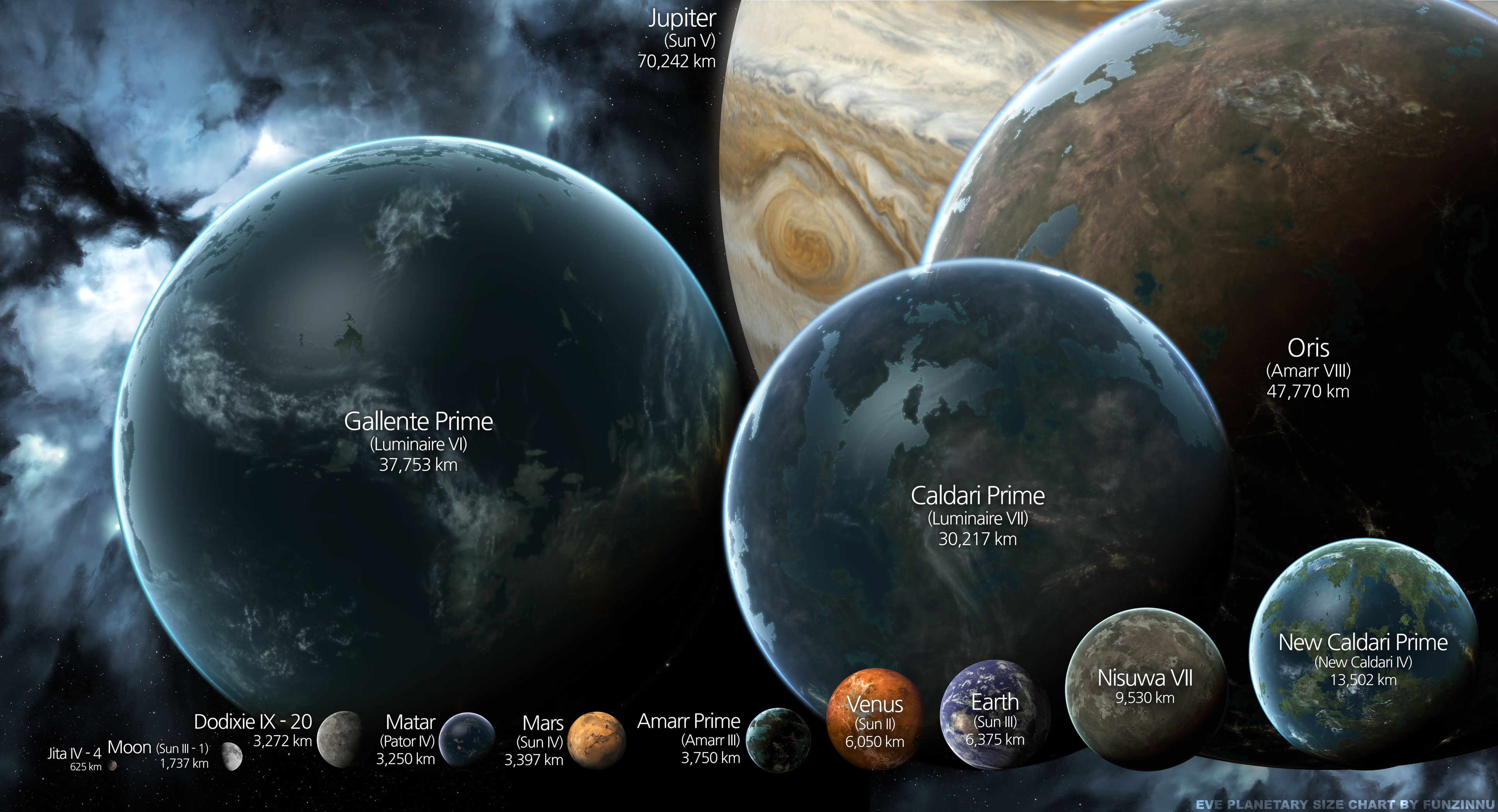 planet comparison - photo #19