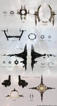 EVE Online Stargate size chart