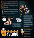 Jewelry infographics ver. 1