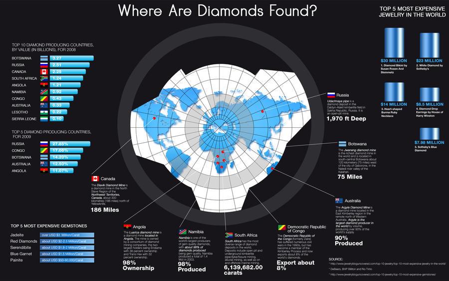 Jewelry infographics ver. 3